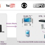 Stream Your Media to Any Device with PlayOn Home Media Server